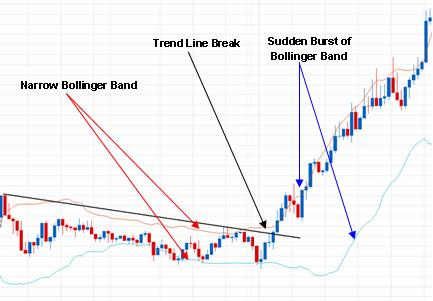 Forex fakeouts