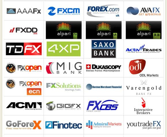 Honest forex broker list