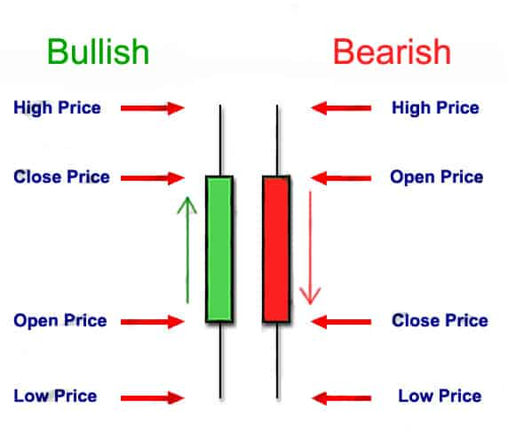 high profit candlestick patterns pdf