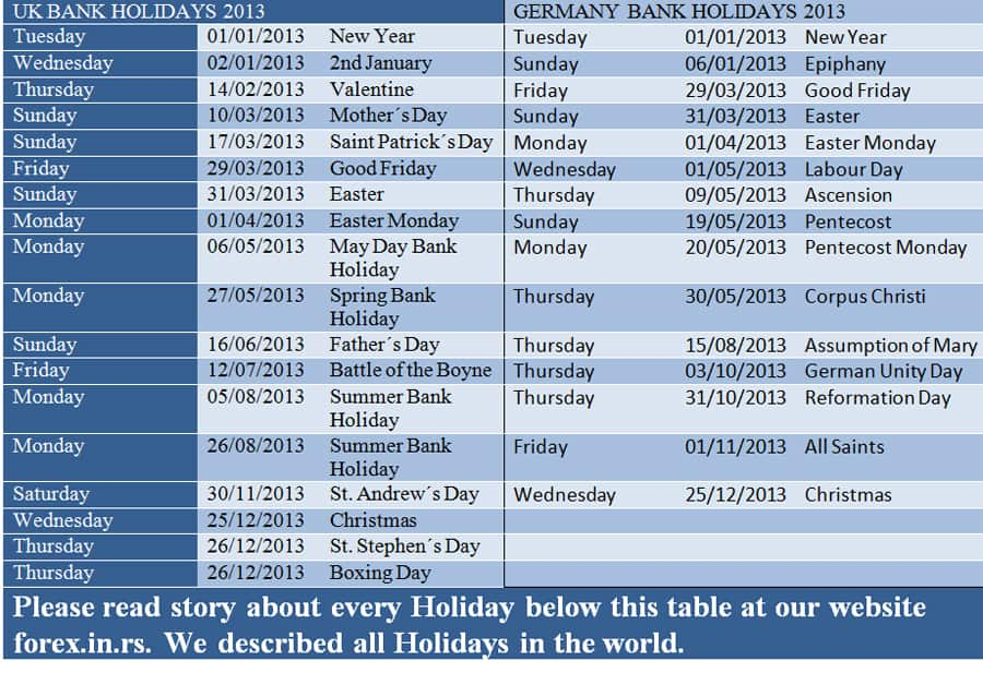 Forex national holidays