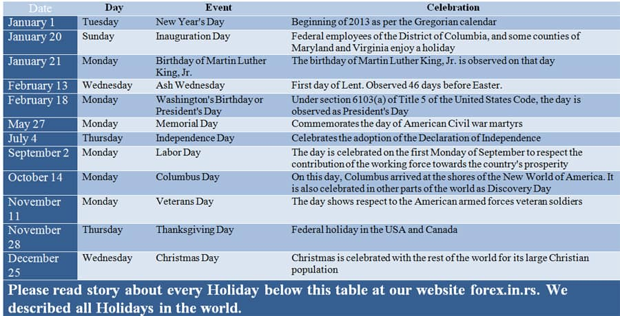 fx trading holiday calendar