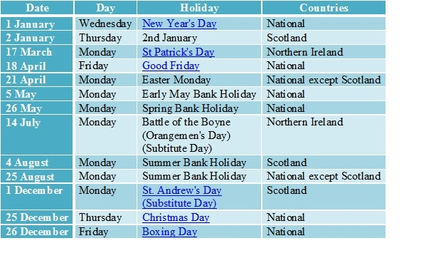 Forex market holiday schedule 2014