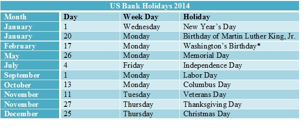 Forex holiday schedule 2014