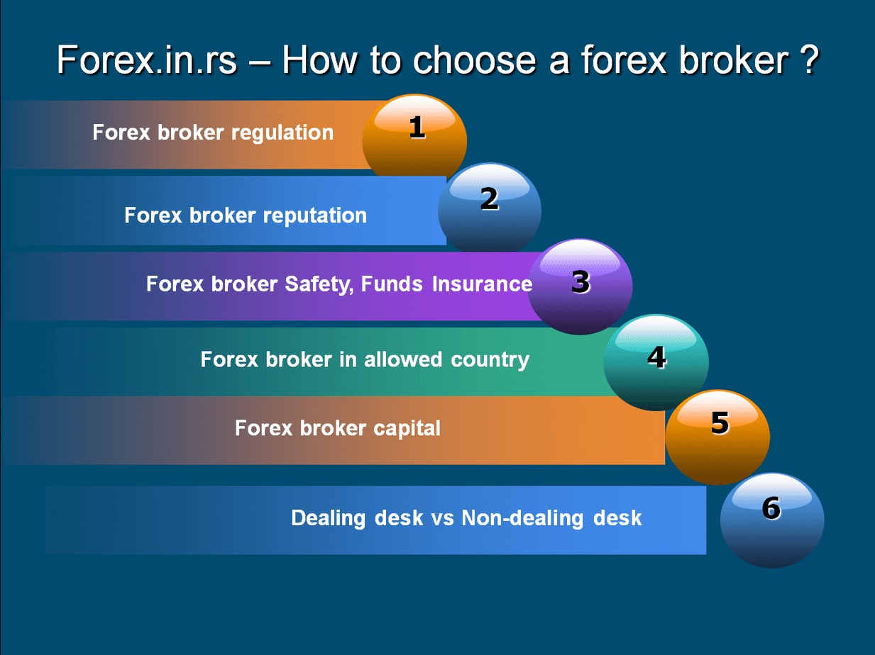 Be a forex broker