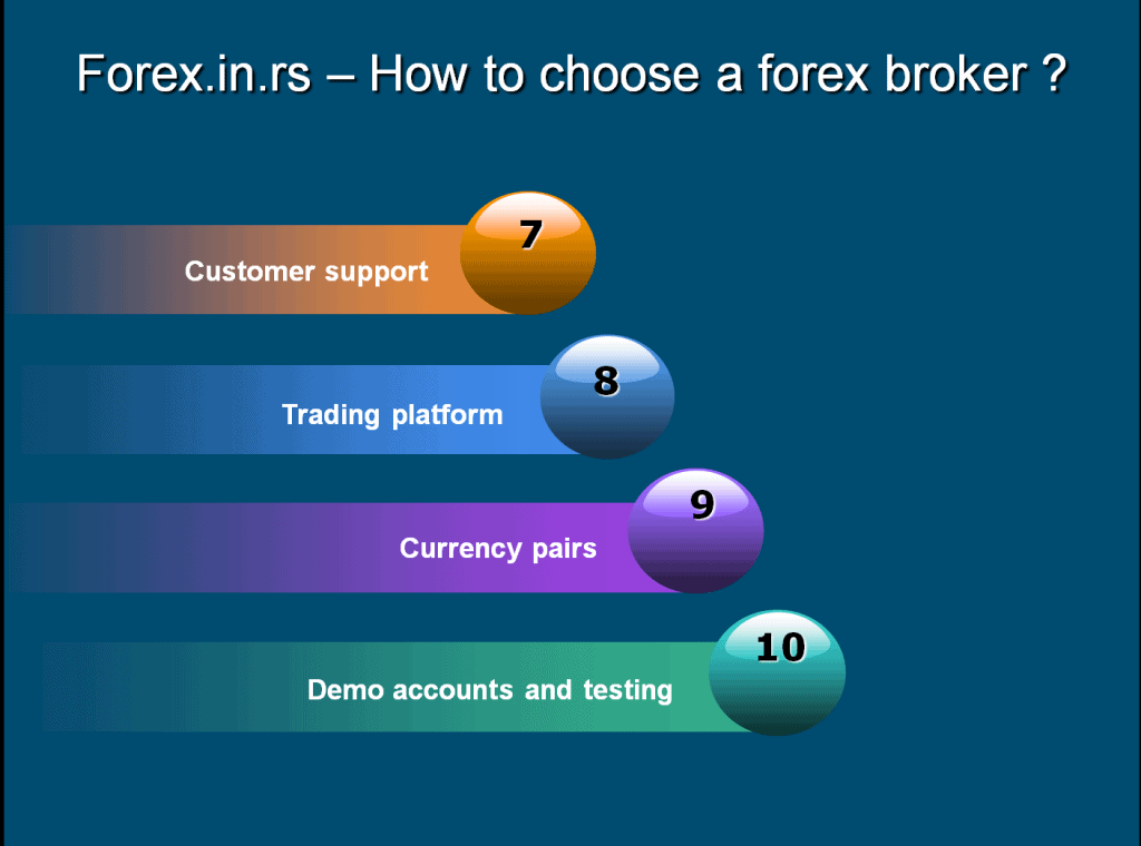 how to choose forex broker 4 tips