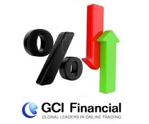 Gci forex broker review