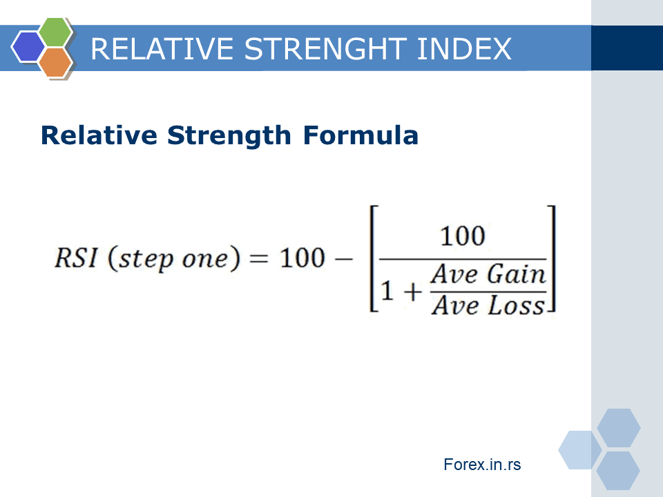 Forex rsi definition