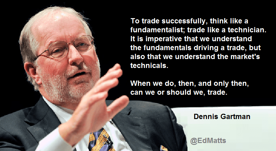 think like fundamentalist and trade like a technician