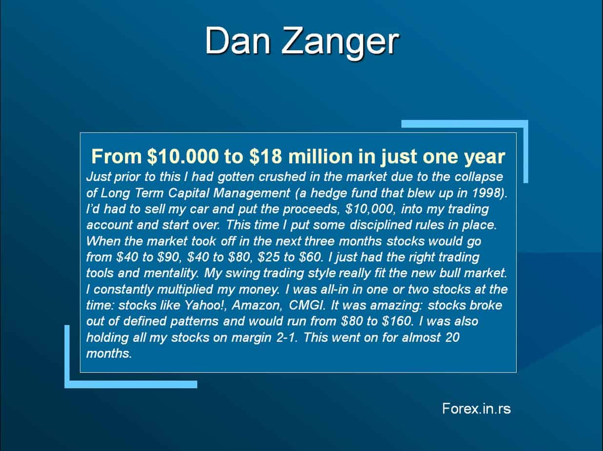 Dan Zanger world record trader