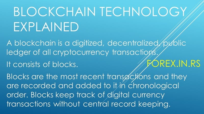 Blockchain technology definition