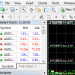 metatrader server time
