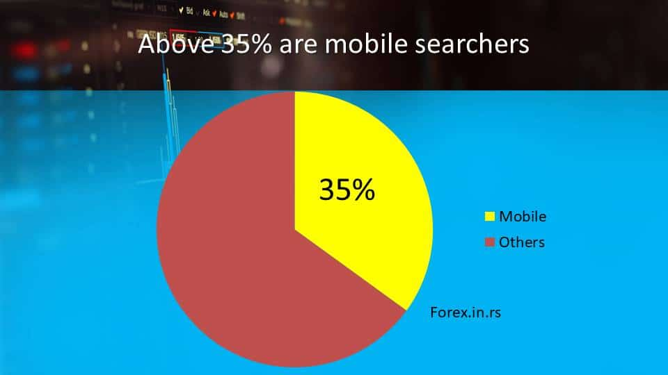 forex trading statistics about mobile search