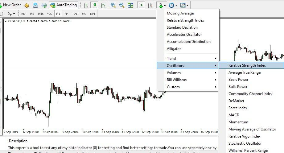 The Best Overbought Oversold Indicator In Mt4 Download Forex
