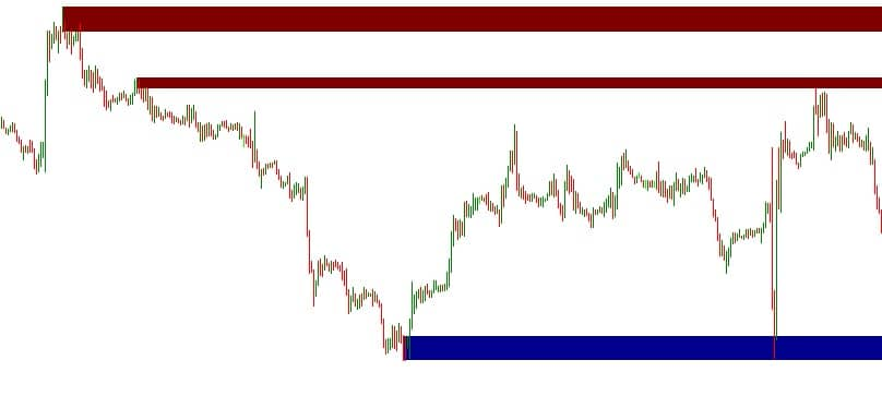 buy limit order executed on eurusd chart