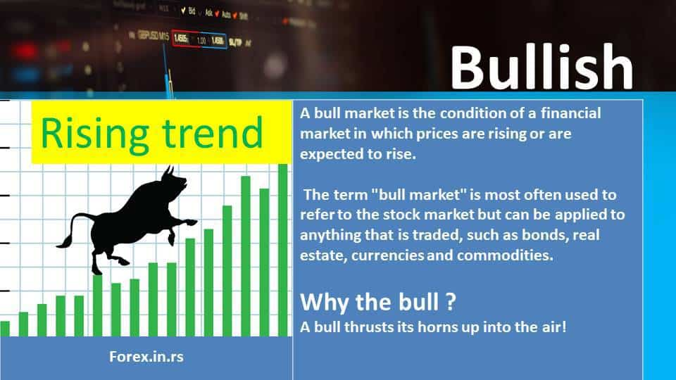 What do bullish and bearish mean value based investment