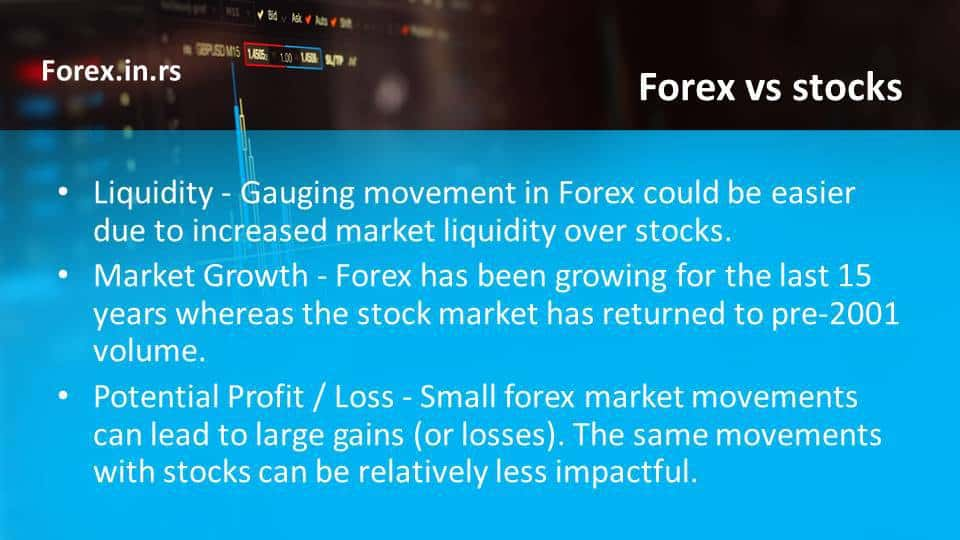 Best Commodity Trading Forex Brokers for