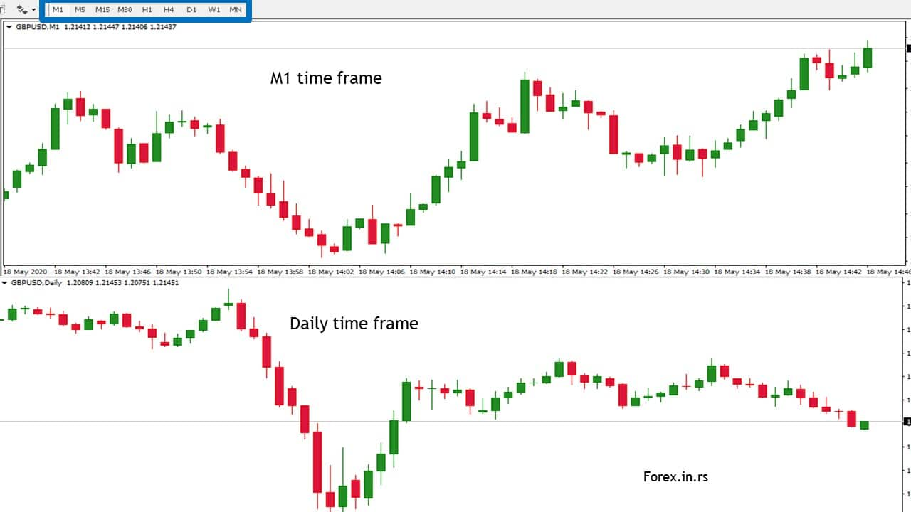 Forex Trading Glossary, Learn About Currency Trading | blogger.com