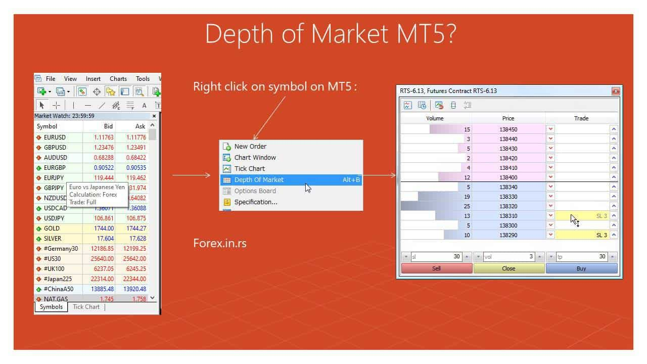 depth of market mt5