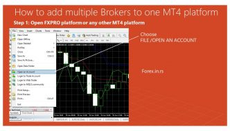 how to add broker to MT4 step 1 open an account