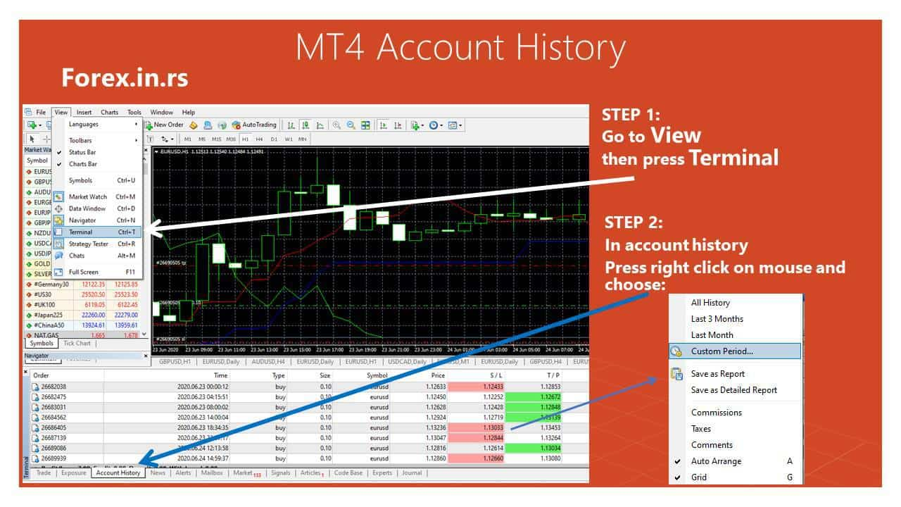 how to select mt4 account history report