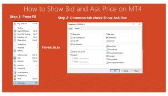 How to Show Bid and Ask Price on MT4 steps