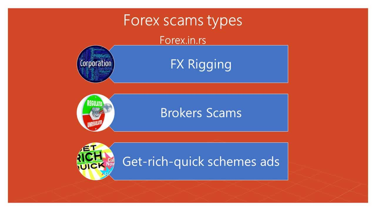 forex scams types