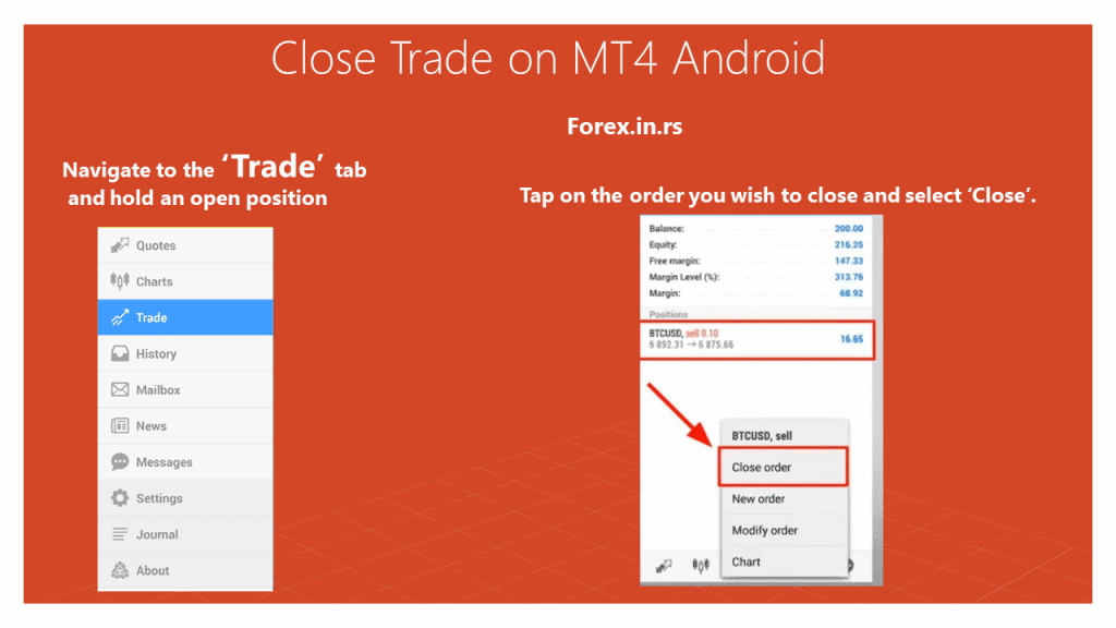 how to close trade in MT4 mobile