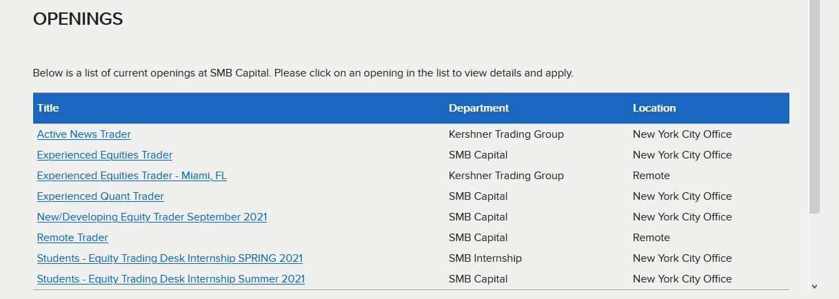 open positions trading company